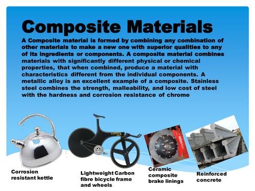 Composites for GCSE Resistant Materials