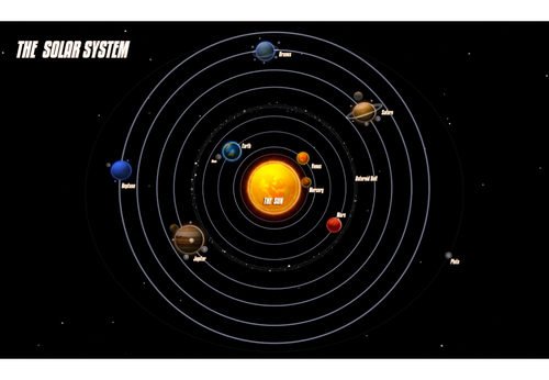 solar system ks2 - photo #39