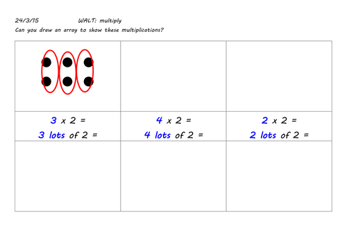 Multiplication using pictures and arrays