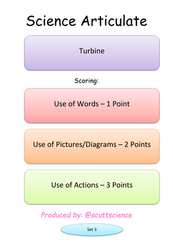 Energy Resources Articulate Game