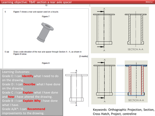 How to answer Orthographic Projection questions