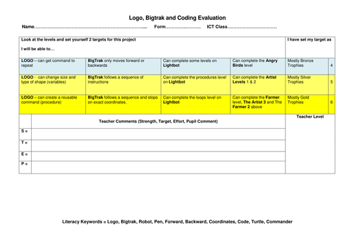Key Stage 3 Overview and 11 Assessment Sheets