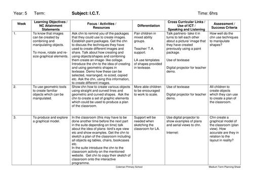 ICT - Medium Term Plan - Graphical Modelling