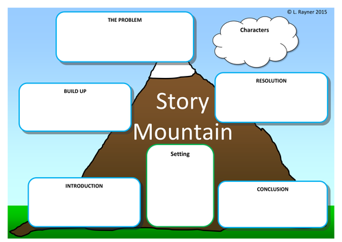 Universal image regarding story mountain printable