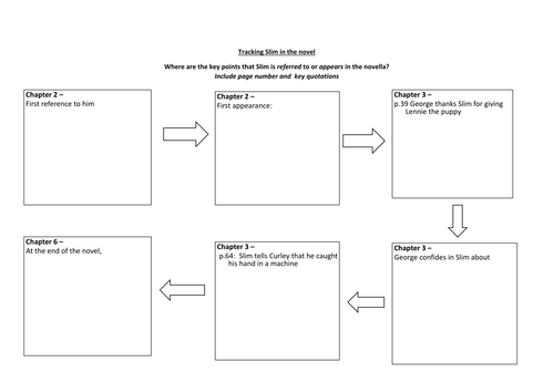 Of Mice and Men Slim by KatAnderson Teaching Resources TES – Of Mice and Men Worksheets