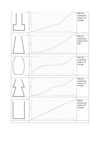 Real Life graphs matching activity