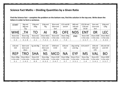 Science Fact Maths – Dividing Quantities by a given ratio