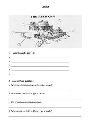 Motte And Bailey Castle Worksheet By Floosiehuntley Teaching