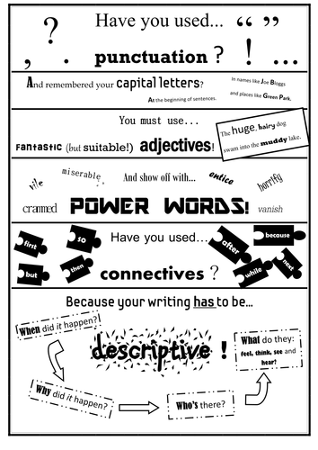 creative writing key stage 3 resources