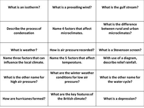Weather & Climate SoW