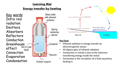 Learning Mats AQA Physics GCSE Science