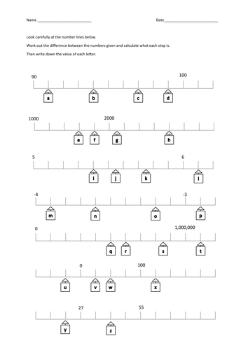 Number line - Missing number worksheet by a man - Teaching ...