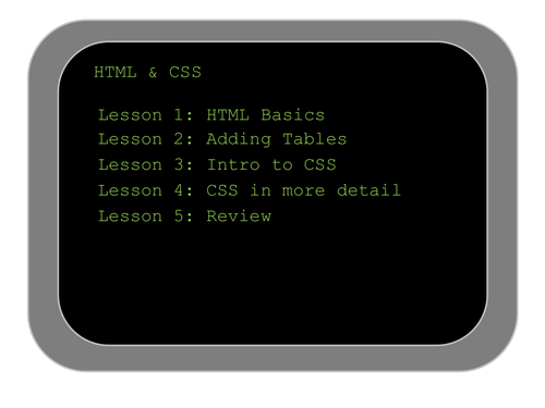 KS3 HTML & CSS SoW by dutta90 | Teaching Resources