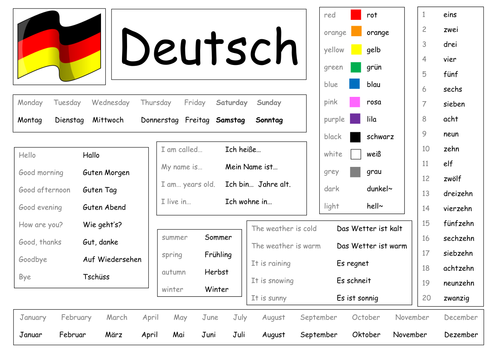 german phrase and vocabulary mat updated by longpom teaching resources tes. Black Bedroom Furniture Sets. Home Design Ideas