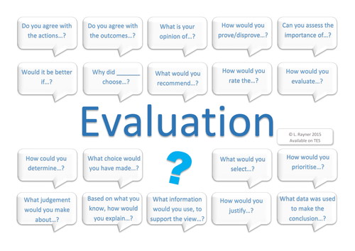 Evaluation Question Speech Bubble Pack - Higher Order Thinking Questions