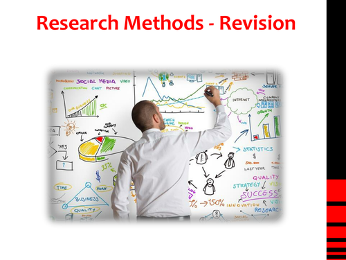 Research Methods Revision Lesson (AQA-A)