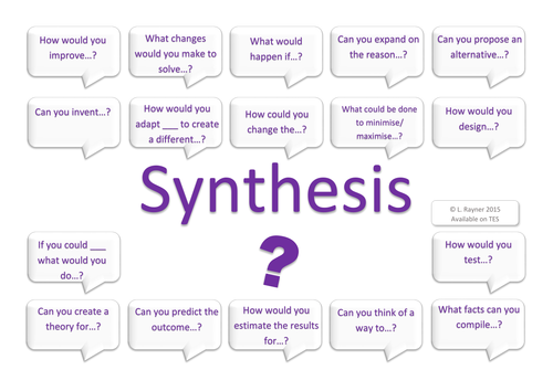Synthesis Question Speech Bubble Pack - Higher Order Thinking Questions