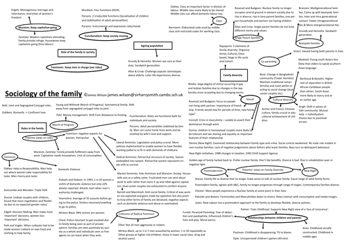 OCR Sociology A Level Family Revision Sheet Theories, Names and Studies