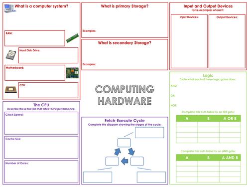 OCR GCSE Computing - Revision Poster Templates
