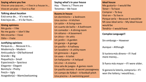 Vocabulary House And Home Spanish By Ilusion Teaching Resources