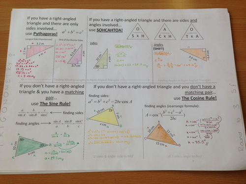 GCSE Trigonometry Revision Sheet