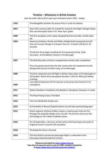 Printables of History Of Flight Timeline Worksheet