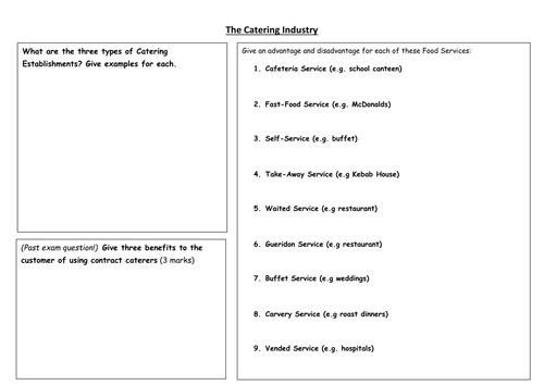 WJEC Catering Revision PowerPoints and Worksheets