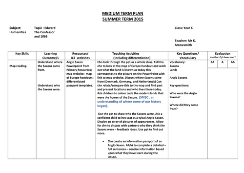 Athens and Sparta Worksheets: Compare and Contrast Activity Set by ...