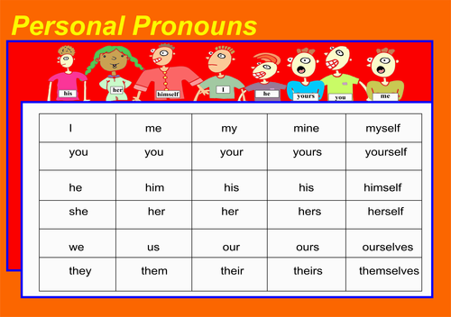 PERSONAL PRONOUNS TEACHING AND LEARNING AID