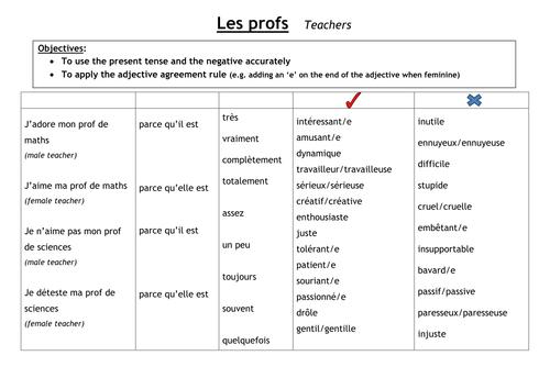 Les Profs: Speaking/Writing Toolklit