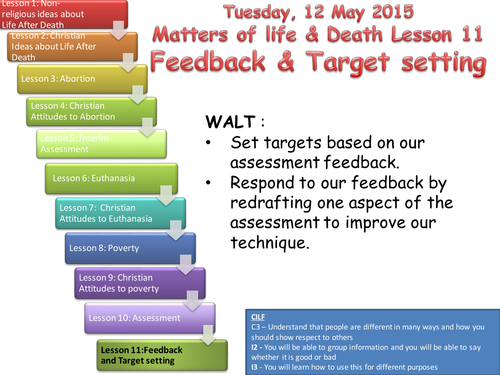 Marking stickers, progress log and feedback lesson for Edexcel RS GCSE Assessments