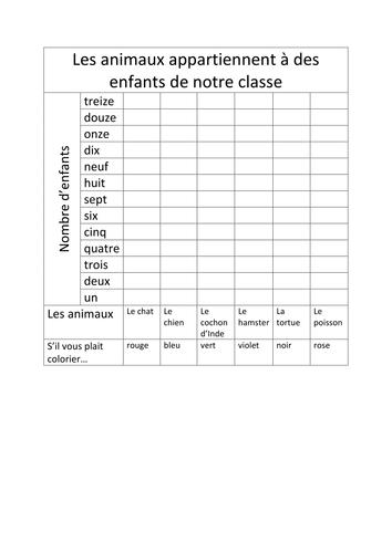 QCA unit 5 French worksheet