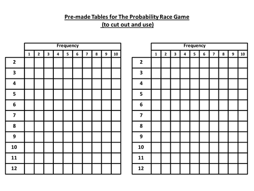 Probability Race Game with Walkthrough and Extension by