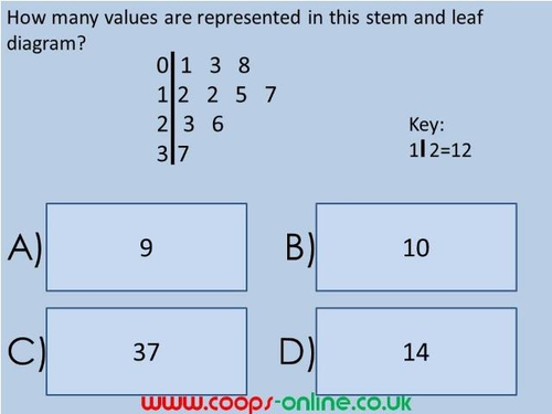 Advanced Phonics Worksheets Gcse Maths  Statistics Resources  Tes Making A Graph Worksheet Pdf with Fun Math Worksheet Word Gcse Maths Takeaway   Stem And Leaf Diagrams Math Worksheet Addition And Subtraction