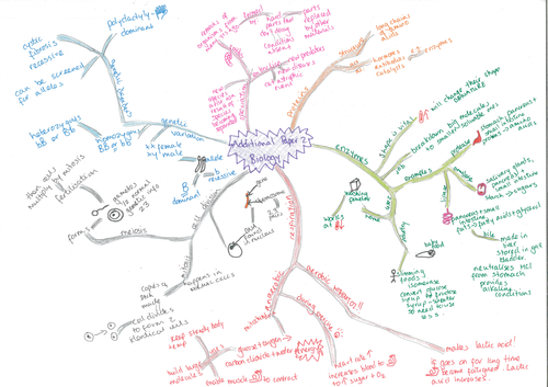 AQA Additional Science mind maps part 2 - second part of B2, C2 & P2