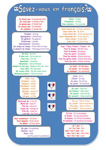 essay phrases french a level