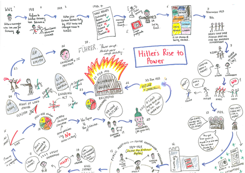 ib history hitler rise to power essay