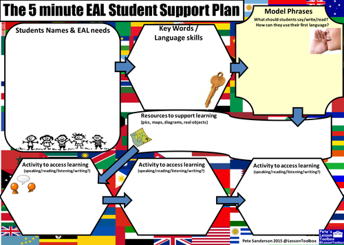 The 5 Minute EAL Student Support Plan