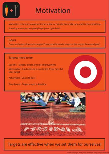PE motivation poster