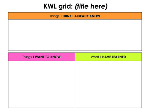 Active learning: KWL Grid