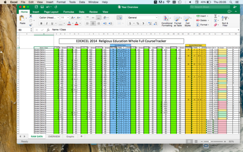 Whole School (all classes)Tracker Edexcel RE FULL COURSE Automated Data,colour coding 3/4 Levels