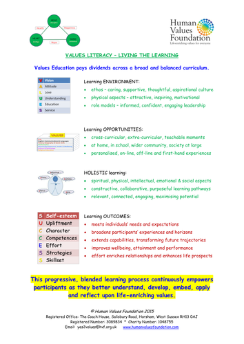Values Literacy - Living the Blended Learning
