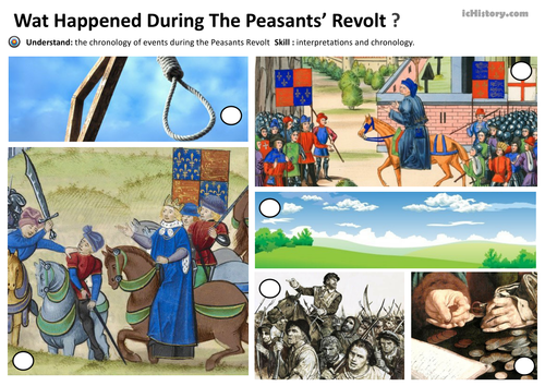 why did the peasants revolt 1381 Why did the peasants revolt in 1381 4 1 customer reviews prepared by created by samuelripman preview created: jul 1, 2014 table to complete and students asked.