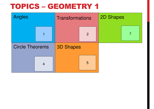 GCSE Higher Revision - Geometry and Measure