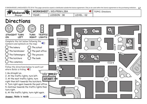 ENGLISH KS2 Level 2: Directions/ Park