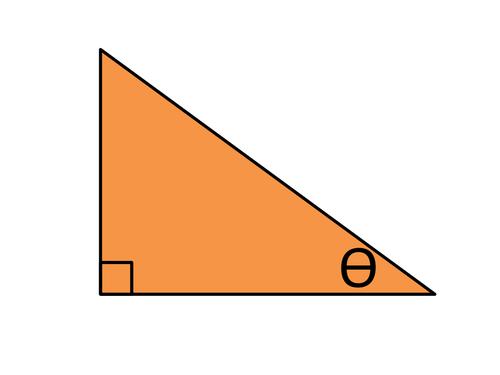 Intro to Trigonometry - Series