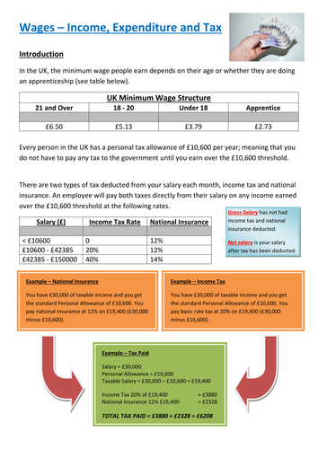 Functional Maths Activity (L1 - L2) - Wages (and GCSE)