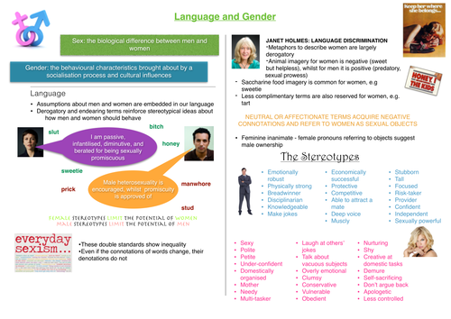 ENGB1 Language and Gender