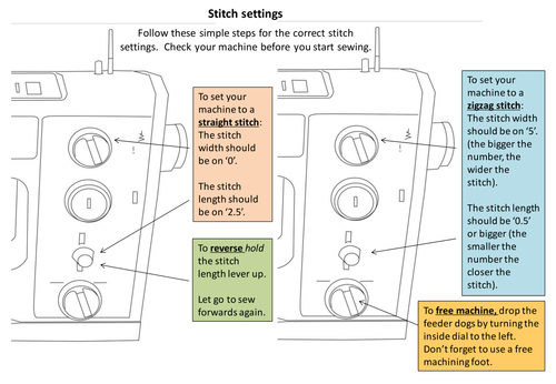 Bernina 1008 help sheet and image of machine