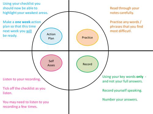 GCSE Speaking Self Assessment Activity